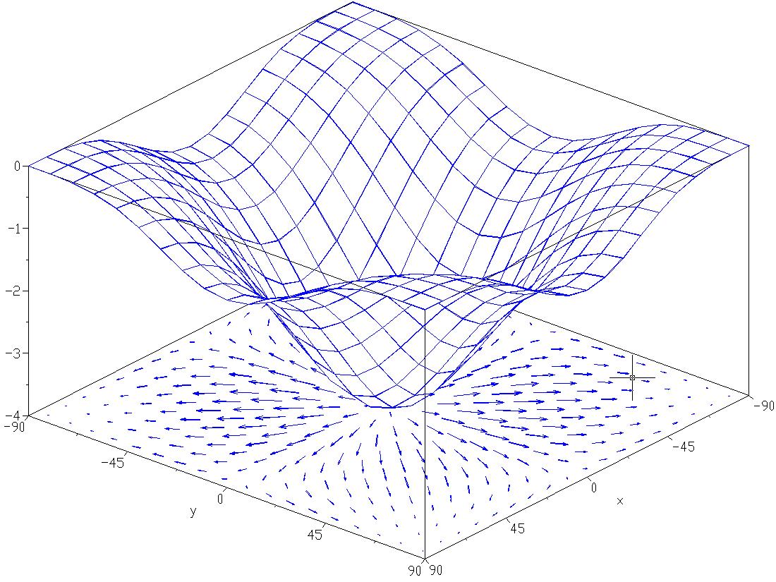 Math 131, Multivariate Calculus